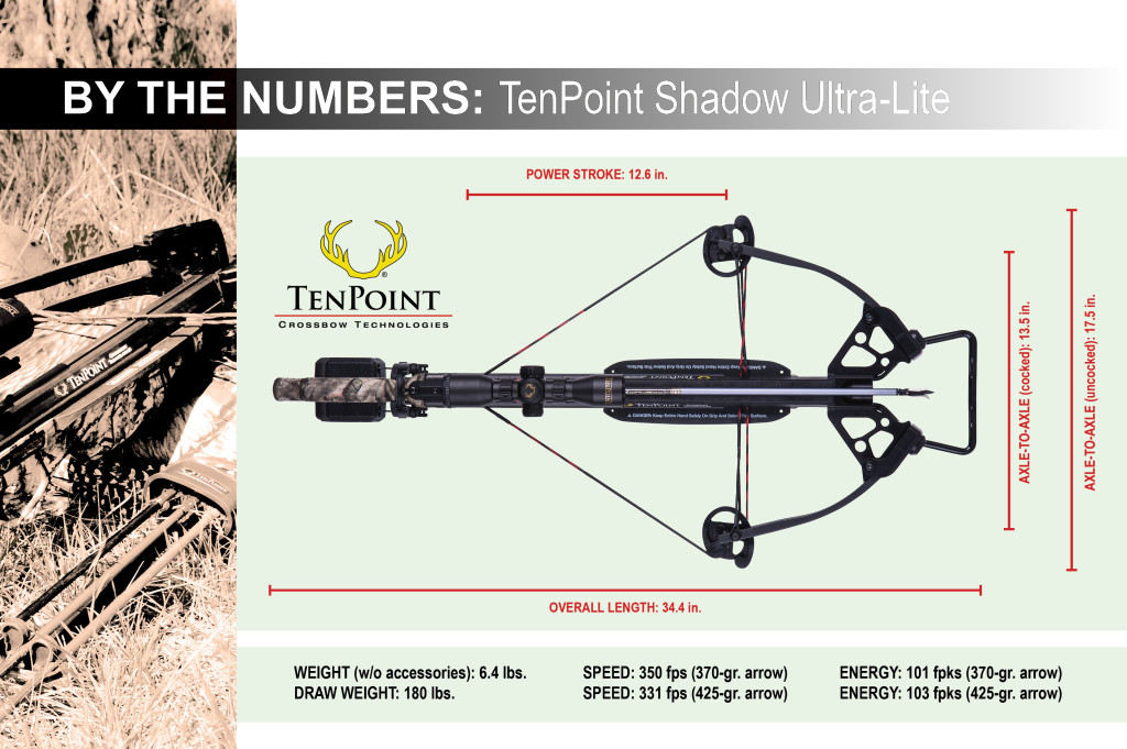 TenPoint Shadow Ultra-Lite by the numbers